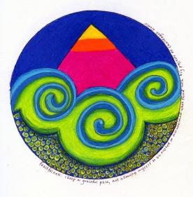 Peacefulness Mandala