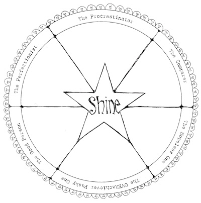 7-shine-innercritic-worksheet